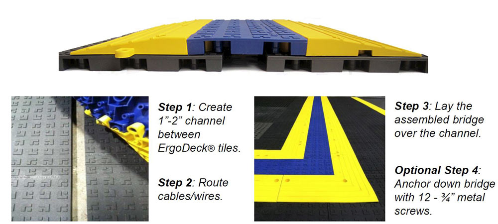 ErgoDeck Cable Bridge Install
