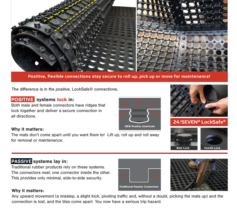 LockSafe Locking System